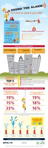 ERP-Infographic