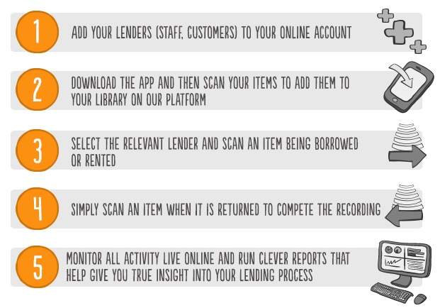 PROCESS_AssetLending (1)