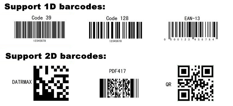 All about barcode | Homework Example - mmessayhmfs icoco info