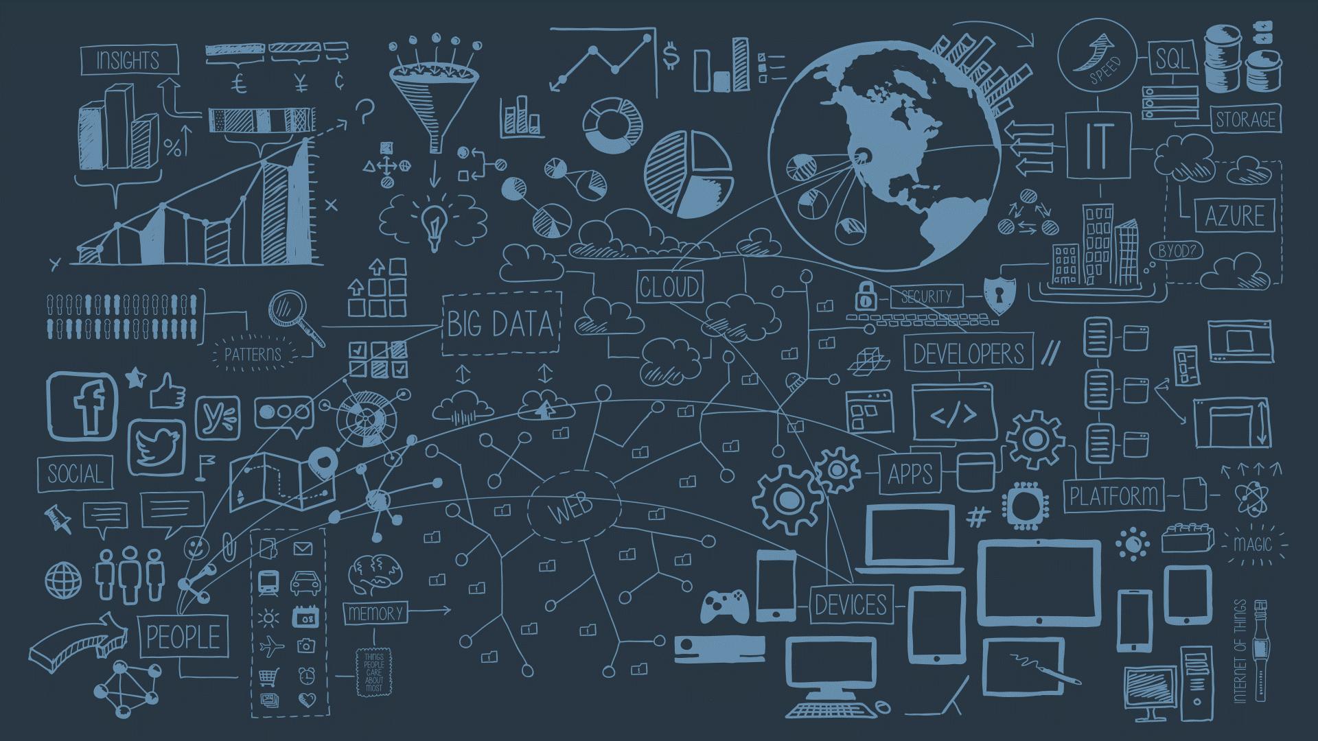 Machine Learning For Analytics Big Inja The Digital