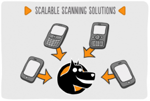 Mobile Barcoding Application Features - Scalable